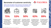 Barometer of customer centricity in the Romanian companies 2017
